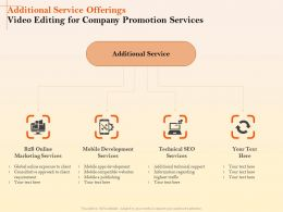 Additional Service Offerings Video Editing For Company Promotion Services Ppt Model