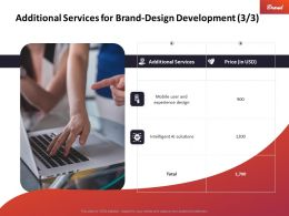 Additional Services For Brand Design Development Ppt Powerpoint Styles