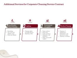 Additional Services For Corporate Cleaning Service Contract Ppt Powerpoint Templates