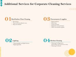 Additional Services For Corporate Cleaning Services Ppt Outline