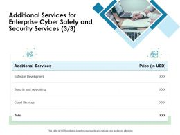 Additional Services For Enterprise Cyber Safety And Security Services R353 Ppt Clipart