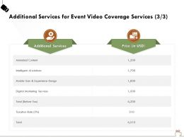 Additional Services For Event Video Coverage Services R265 Ppt Powerpoint Presentation File Aids