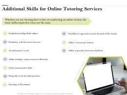 Additional Skills For Online Tutoring Services Ppt Powerpoint Presentation Icon Introduction