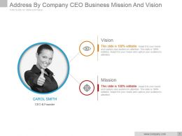 Address By Company Ceo Business Mission And Vision Sample Of Ppt
