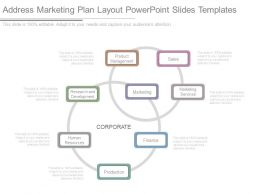 Address Marketing Plan Layout Powerpoint Slides Templates