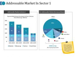 Addressable Market In Sector 1 Ppt Inspiration Model