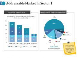 Addressable Market In Sector 1 Ppt Inspiration Model