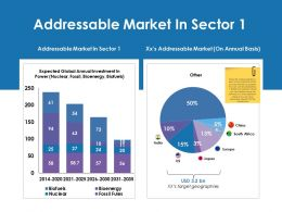 Addressable Market In Sector 1 Ppt Show Background Image