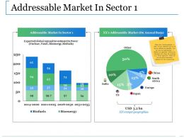 Addressable Market In Sector Ppt Slides Visuals