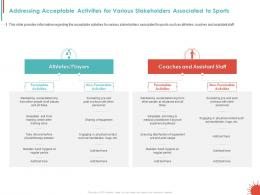 Addressing Acceptable Activities For Various Stakeholders Associated To Sports Ppt Ideas