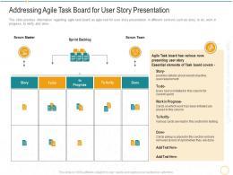 Addressing Agile Task Board For User Story Presentation Digital Transformation Agile Methodology IT