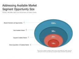 Addressing Available Market Segment Opportunity Size