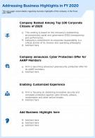 Addressing Business Highlights In FY 2020 Template 63 Presentation Report Infographic PPT PDF Document
