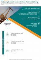 Addressing Business Overview With Vision Mission And Offerings Presentation Report Infographic PPT PDF Document