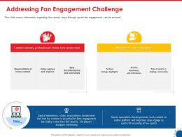 Addressing Fan Engagement Challenge Community Ppt Presentation Visual Aids Summary