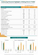 Addressing Financial Highlights Of Mining Firm In FY 2020 Presentation Report Infographic PPT PDF Document