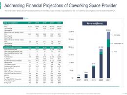 Addressing Financial Projections Of Coworking Space Provider Coworking Space Investor
