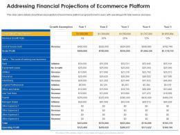 Addressing Financial Projections Of Ecommerce Platform Ecommerce Platform Ppt Brochure