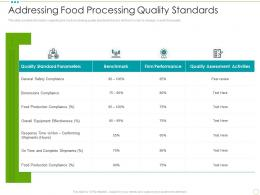 Addressing Food Processing Quality Standards Food Safety Excellence Ppt Template