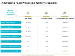 Addressing Food Processing Quality Standards Quality Management Journey Food Processing Firm Ppt Vector