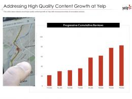 Addressing High Quality Content Growth At Yelp Investor Funding Elevator Pitch Deck