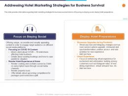 Addressing Hotel Marketing Strategies For Business Survival Ppt Powerpoint Presentation Pictures