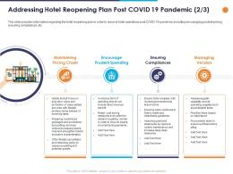 Addressing Hotel Reopening Plan Post Covid 19 Pandemic Government Ppt Powerpoint Presentation Pictures