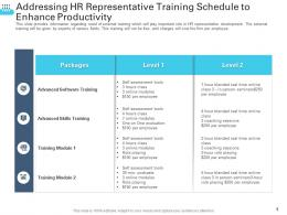 Addressing HR Representative Training Schedule To Enhance Productivity Transforming Human Resource Ppt Sample