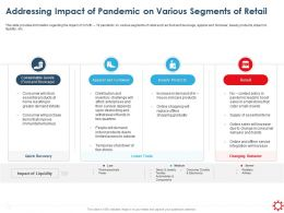 Addressing Impact Of Pandemic On Various Segments Of Retail Beauty Products Ppt Graphics