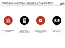 Addressing Investment Highlights Of Yelp Platform Yelp Investor Funding Elevator Pitch Deck