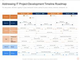 Addressing It Project Development Timeline Roadmap Various PMP Elements It Projects