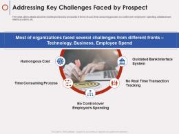 Addressing Key Challenges Faced By Prospect Fintech Company Ppt Infographics