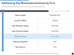 Addressing Key Milestones Achieved By Firm Milestones Slide Ppt Summary