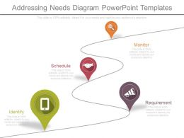 Addressing Needs Diagram Powerpoint Templates