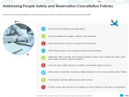 Addressing People Safety And Reservation Cancellation Policies Gloves Ppt Powerpoint Presentation Files