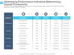 Addressing Performance Indicators Determining Overall Productivity Transforming Human Resource Ppt Diagrams