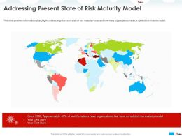 Addressing Present State Of Risk Maturity Model Since Ppt Powerpoint Presentation Background Images