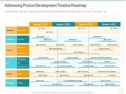 Addressing Product Development Timeline Roadmap Digital Transformation Agile Methodology IT
