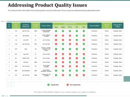Addressing Product Quality Issues Atr Powerpoint Presentation Layout Ideas