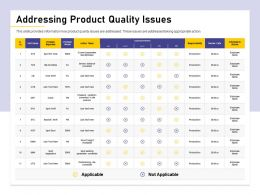 Addressing Product Quality Issues Bracket Shift Ppt Powerpoint Presentation Professional Sample