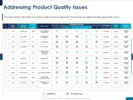 Addressing Product Quality Issues Reported Ppt Powerpoint Presentation Example