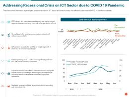 Addressing Recessional Crisis On ICT Sector Due To COVID 19 Pandemic Post Ppt Powerpoint Presentation File