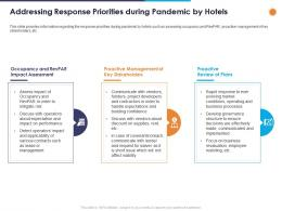 Addressing Response Priorities During Pandemic By Hotels Ppt Powerpoint Presentation Model