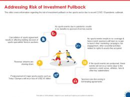 Addressing Risk Of Investment Pullback Terminating Agreements Ppt Graphics