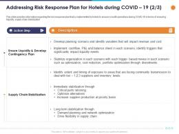 Addressing Risk Response Plan For Hotels During Covid 19 Stabilization Ppt Powerpoint Presentation Ideas