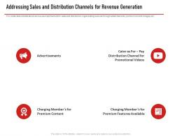 Addressing Sales And Distribution Channels For Revenue Generation Ppt Designs