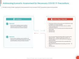 Addressing Scenario Assessment For Necessary Covid 19 Precautions Ppt Diagrams