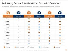 Addressing Service Provider Vendor Evaluation Scorecard Various PMP Elements It Projects