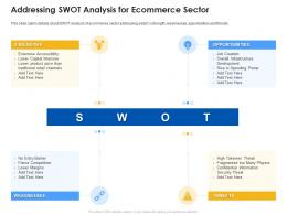 Addressing Swot Analysis For Ecommerce Sector Ecommerce Platform Ppt Professional