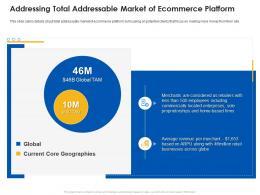Addressing Total Addressable Market Of Ecommerce Platform Ecommerce Platform Ppt Guidelines